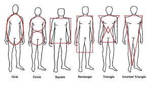 Men Body Chart Personal Shopping Questionnaire Men Oh Nikka Top