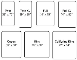 Dimensions Of King Size Bed Mattress King Bed Dimensions King Size