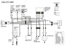 ez wiring code images gallery