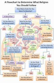 A Chart About Black Cats And Bacon Album On Imgur
