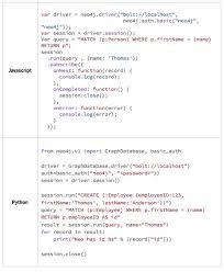 From Relational to Graph: A Developer's Guide - DZone - Refcardz