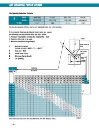 Pdf Air Bending Force Chart Kevin Baxter Academia Edu