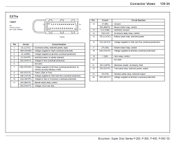 super duty fuse diagram similiar diagram for 1999 ford f 250 super duty com keywords 1999 ford f 250 super
