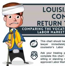 Workers Compensation Payout Chart Louisiana Workers Compensation Settlements Benefits