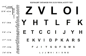 Vision Levels Chart Newtimesvision Com Snellen Chart Iphone Innovative