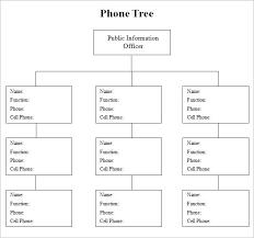 Emergency Phone Tree Emergency Phone Tree Template Royaleducation Info