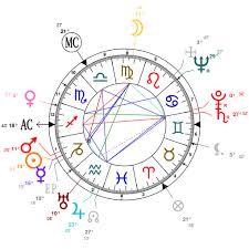 Adyashanti Birth Chart Astrology And Natal Chart Of Alan Watts Born On 1915 01 06