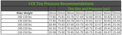 Technical Faq Hooked Vs Hookless Rims Tire Choice And