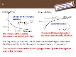 17 3 charging and discharging of capacitor