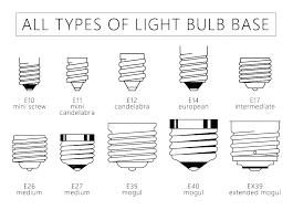Lamp Socket Types Juegosderandiconijanninjatotal Co