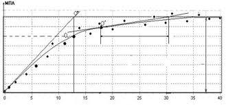 Основы автоматики и теория управления техническими системами Тема курсовой работы Расчет переходных процессов в линейных системах автоматического регулирования сокращенно расчет ПП в линейных САР