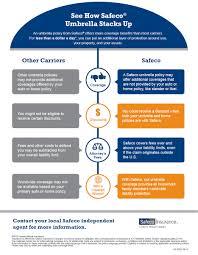 safeco insurance personal umbrella policy advantages
