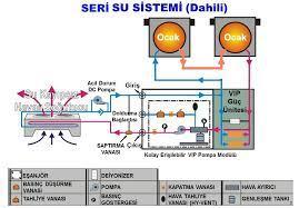 İNDÜKSİYON ERGİTMEDE VERİMLİLİK ARTIŞINDA SON GELİŞMELER Ahmet Levend  Otsukarcı, Metalurji Yüksek Mühendisi Inducto