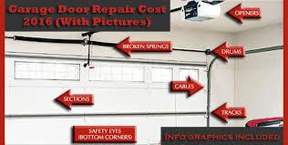 amarr garage door partsGarage How Much To Replace A Garage Door  Home Garage Ideas