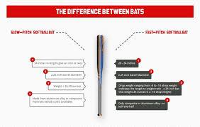 Softball Bat Length And Weight Chart Top 10 Best Softball Bats Softball Bat Reviews Buyers
