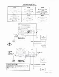 forest river brookstone rv wiring diagrams wiring library forest river rv wiring diagrams inspirational progressive dynamics forest river company forest river rv wiring