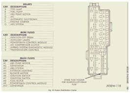 1996 jeep grand cherokee fuse box diagram 41 wiring diagram for 1996 jeep grand cherokee fuse box diagram 41 wiring diagram for option wiring diagram for 2001 jeep cherokee sport