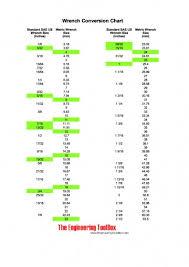 013 Explicit Type Conversion Flow Chart Wondrous Pdf Volume
