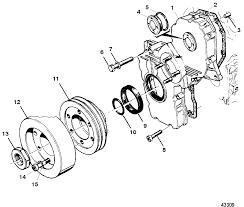 99 polaris sportsman 500 problems wiring diagram and engine diagram