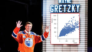 Nhl Player Comparison Chart Its Crazy How Much Of An Outlier Gretzky Is On Graph Of