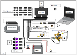 vialle lsi 8 cylinders ecu controller set aeb lpg wiring diagram vialle control unit ecu lsi diagram manual jpg Aeb Lpg Wiring Diagram