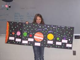 best ideas about solar system crafts the planets solar system dioramas third graders have been studyingthe solar system students created