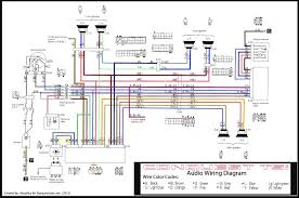 sony radio wiring diagram awesome 10 pioneer mesmerizing home whole house audio distribution at Home Audio Wiring Diagram