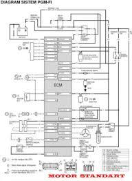 trendy ecu wiring diagram mitsubishi wiring diagram honda beat pgm pinouts wiring diagram at Ecu Wiring Diagram