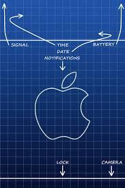 Perfect Apple Lock Screen IPhone Wallpaper HD 640x960
