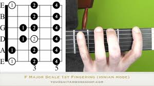 Guitar Scale Finger Chart Guitar Lesson How To Play Major Scales 1st Fingering Ionian Mode Guitar Theory