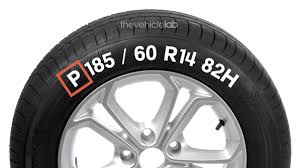 Tire Size Explained What Do All The Numbers Mean The