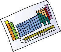 Resultado de imagen de tabla periodica dibujo