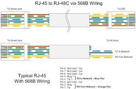 100 rj45 wiring diagram a rs485 from