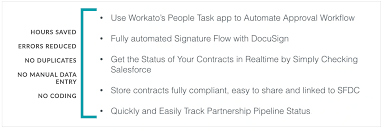 Making Contracts More Profitable How to Automate Your Partner Program and Automatically Send 1