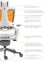 coloured office chairs. Specification For Wau 2 Coloured Office Chairs A
