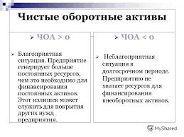 Презентация на тему Тема Управление оборотными активами План  16 Чистые оборотные активы