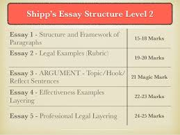 essay structure  law 6 shipp s essay structure