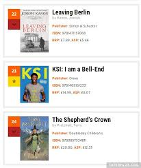 How Well Did Ksi I Am A Bellend Do On The Charts Superfame