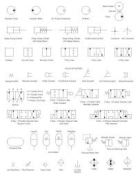 Ez wiring diagram new hydraulic symbols chart dolapg band