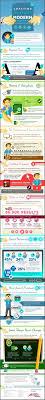 25 Unique Build My Resume Ideas On Pinterest Best Resume Jobs