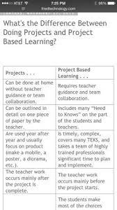 pre intermediate essay level english description