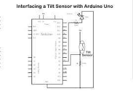 inventas electronics the following diagram also shows the 3d view of connections of arduino uno tilt sensor at pin no 2 and led at pin no 3