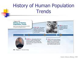 human population growth ppt  history of human population trends