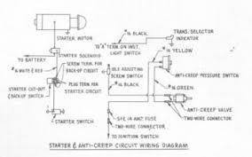 1950 studebaker commander wiring diagrams 1950 automotive wiring 1950 studebaker commander wiring diagrams 1950 automotive wiring diagrams