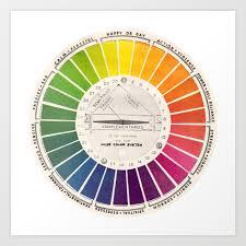 Vintage Color Wheel Art Teaching Tool Rainbow Mood Chart Art Print