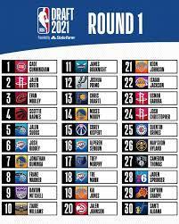 Watch 2021 NBA Draft First round Highlights - BLEACHERS NEWS