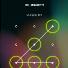 Unlock Pattern Amazing PDF Dissecting Pattern Unlock The Effect Of Pattern Strength Meter