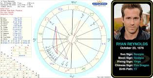 Ryan Reynolds Birth Chart Ryan Reynolds Birth Chart Ryan Reynolds Birth Chart Ryan