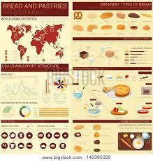 Pretzel Charts Bread Pastry Vector Photo Free Trial Bigstock