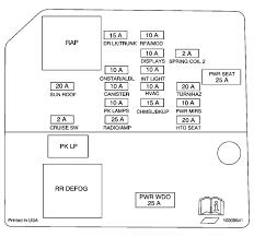 fuse box diagram for 2007 pontiac grand 2000 Pontiac Bonneville Fuse Diagram SSEi Pulley Diagram